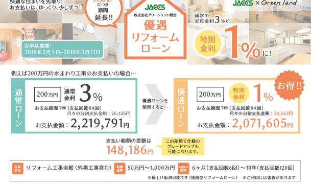 201802_ジャックス_1%ローン-1