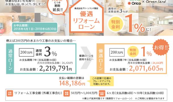 201804_1%ローン-1