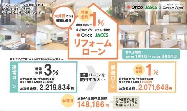 201901_jaccs_orico_loan_bn